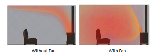 with and without fan